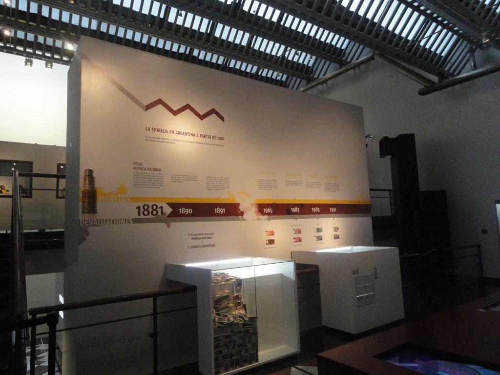 Museo Banco Provincia. La moneda en la Argentina