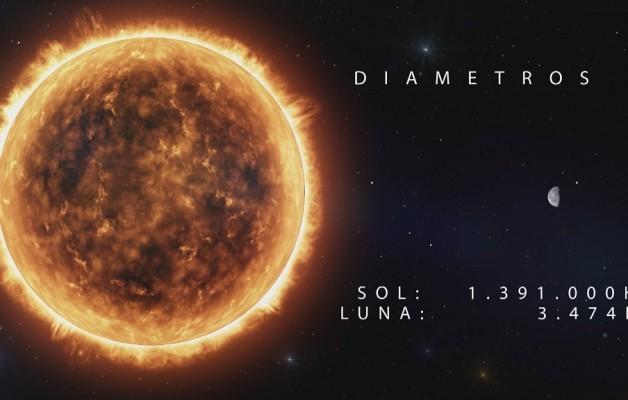 El Eclipse solar se disfrutará en el Observatorio de San Martín, Ciudad de San Juan