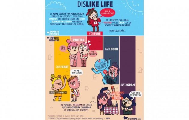 OSPAÑA y la preocupación por los adolescentes en el uso de las redes sociales