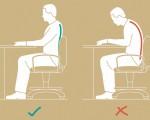 Ospaña y la importancia de una buena postura