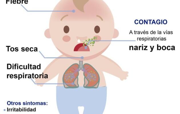 OSPAÑA y la prevención de la bronquiolitis, una infección respiratoria que afecta a los niños
